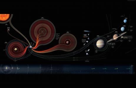 太阳系,地图,国家地理(横向)